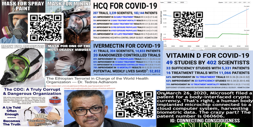 CDC WHO, COVID and Masks.png
