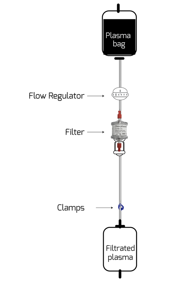 APHERESIS SYSTEM.png