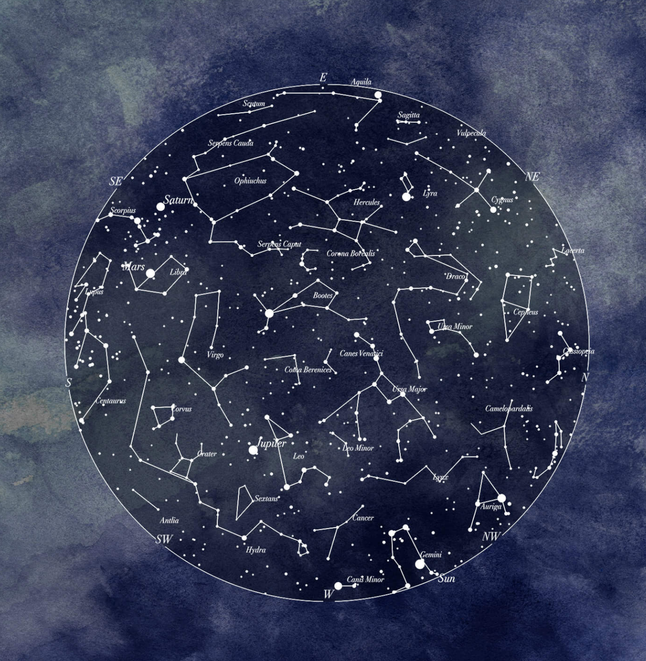 A Map of Your Stars Consultation