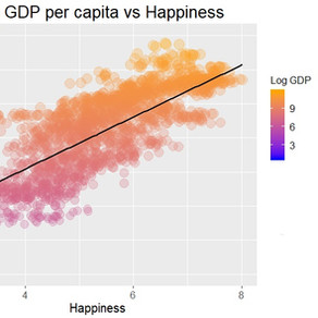 How Happy is our Economy? An Overview of India