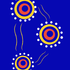 Acknowledgement to Country.png