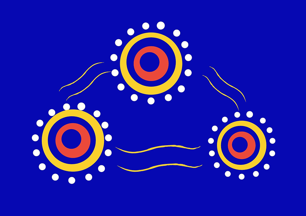 Euroka Childcare Acknowledgement to Country background