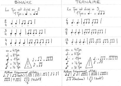 Binaire-Ternaire.jpg