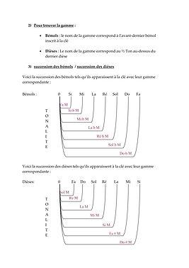 La Tonalité_Majeure_3.3.jpg