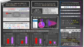 광고주 업종별 집행성과사례 & 한장 소개서 업데이트!