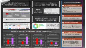 압축 소개서 '데모그래픽(성/연령)' 리포트 제공 업데이트!