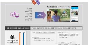 퍼플 광고주 업종별 성과사례 업데이트->New!