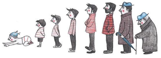 edades-del-hombre.jpg