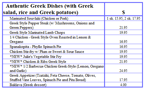greek dishes.png