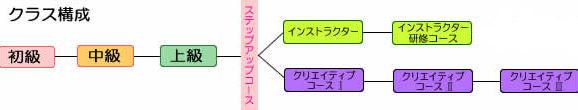 class_kosei2.jpg