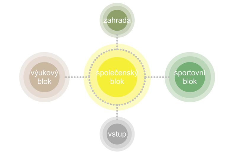 Svazková ZŠ v Úvalech - Povýmolí_Stránka