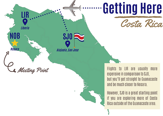Getting Here Infographic Fly to Costa Rica, Fly to Nosara