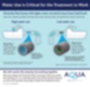 Aqua Pipe Render_TRIMMED-01.jpg