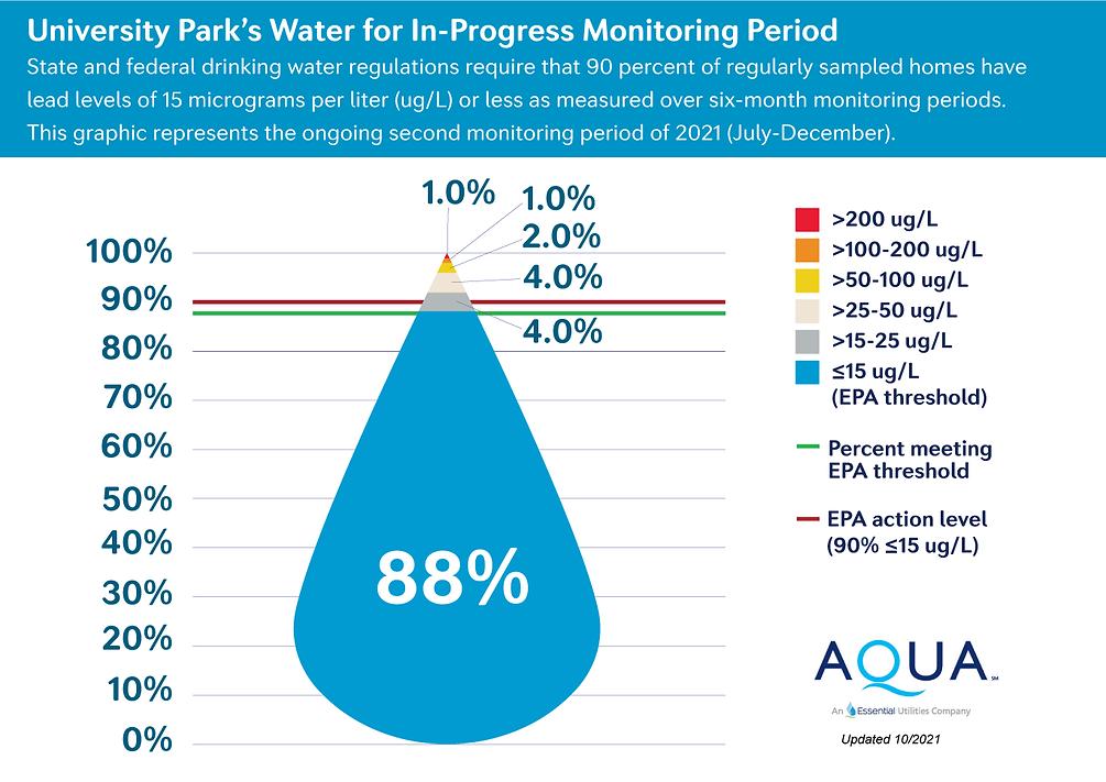 10.2021 Aqua droplet.png