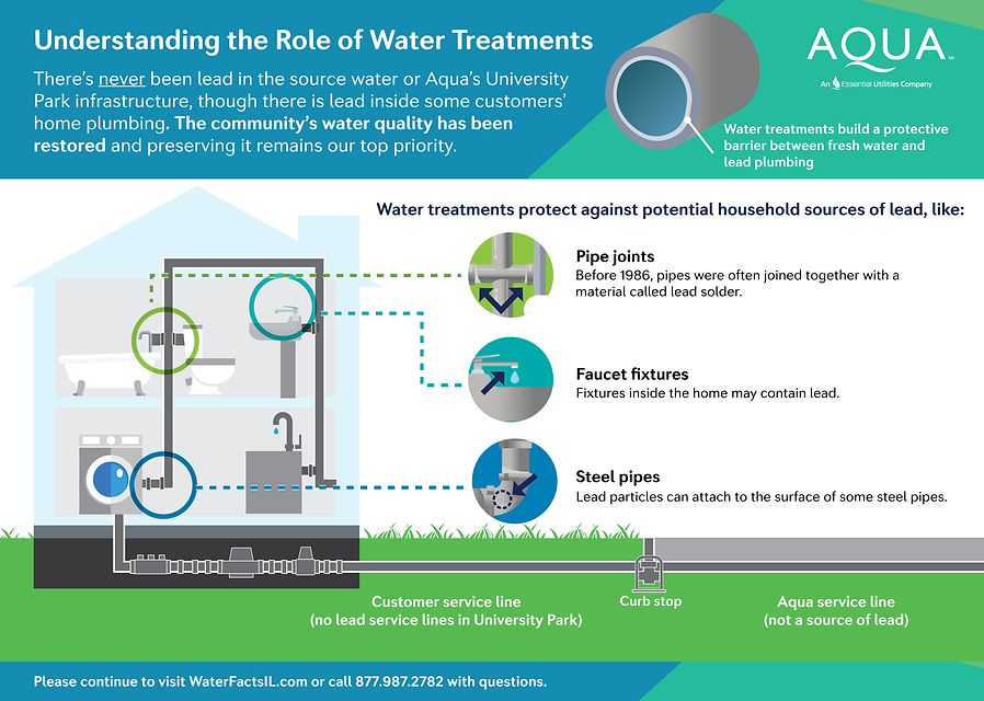 Water Pipe Graphic_V11_Option2-02.png