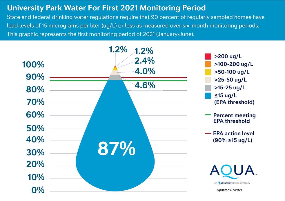 000105-Aqua-Monthly-Progress-Graphics_Drop-June-2021_V1-06302021.png