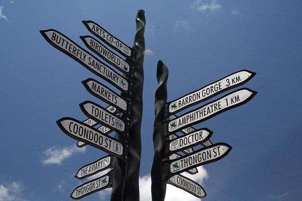 complicated signpost