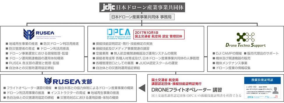jdic_organization-1024x373.jpg