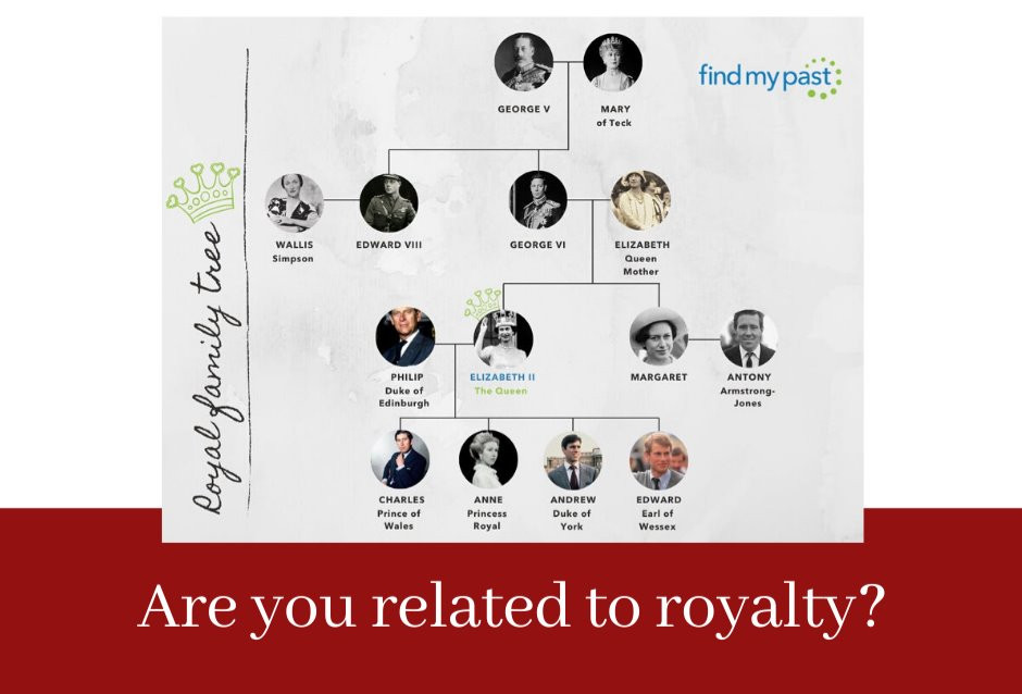 Are you related to royalty? blog. Family history, ancestry research. Royal history