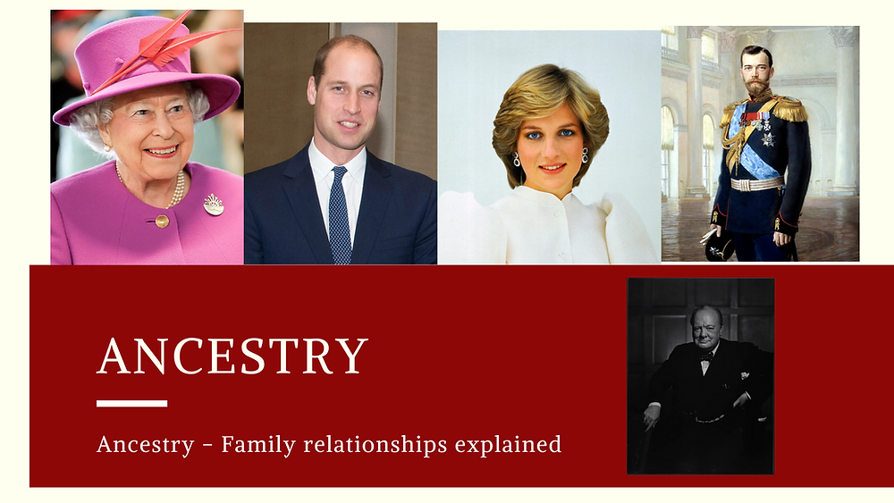 Ancestry research blog. family history explained. Queen Elizabeth II, Prince William, Princess Diana, Nicholas II