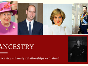 Ancestry - Family Relationships Explained
