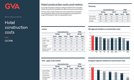 Hotel Construction Costs.PNG