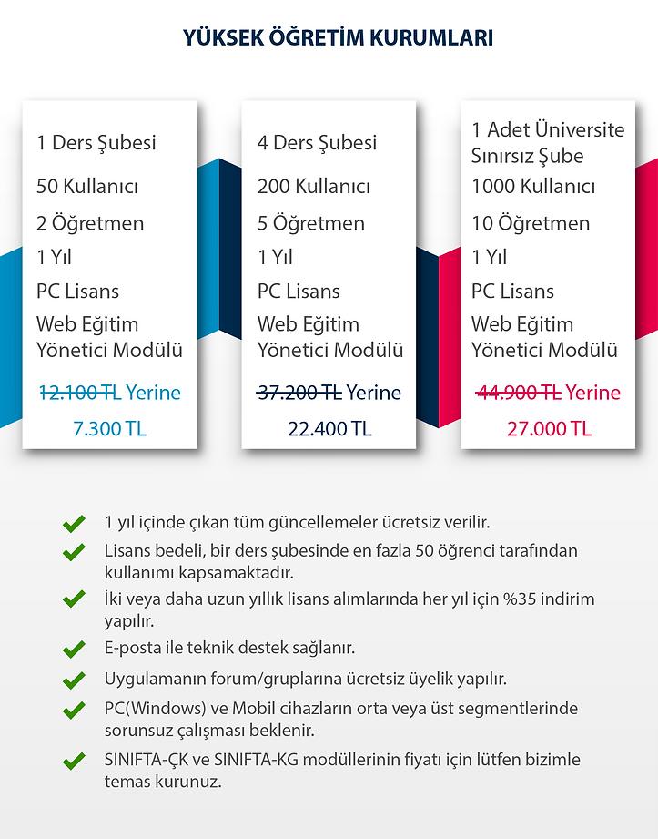 Sınıfta_Fiyatlandırma_Revize.png