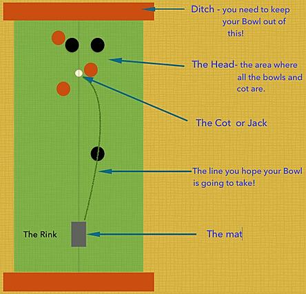 Basic diagram2.png