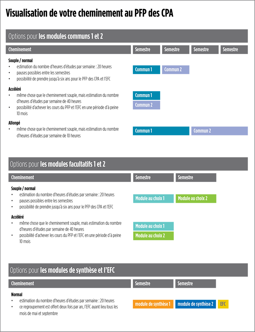 PEP path graphic - FR version - 2020 11
