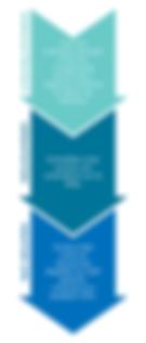 progressiongraphic_CPAmentor_mobile_FR.p