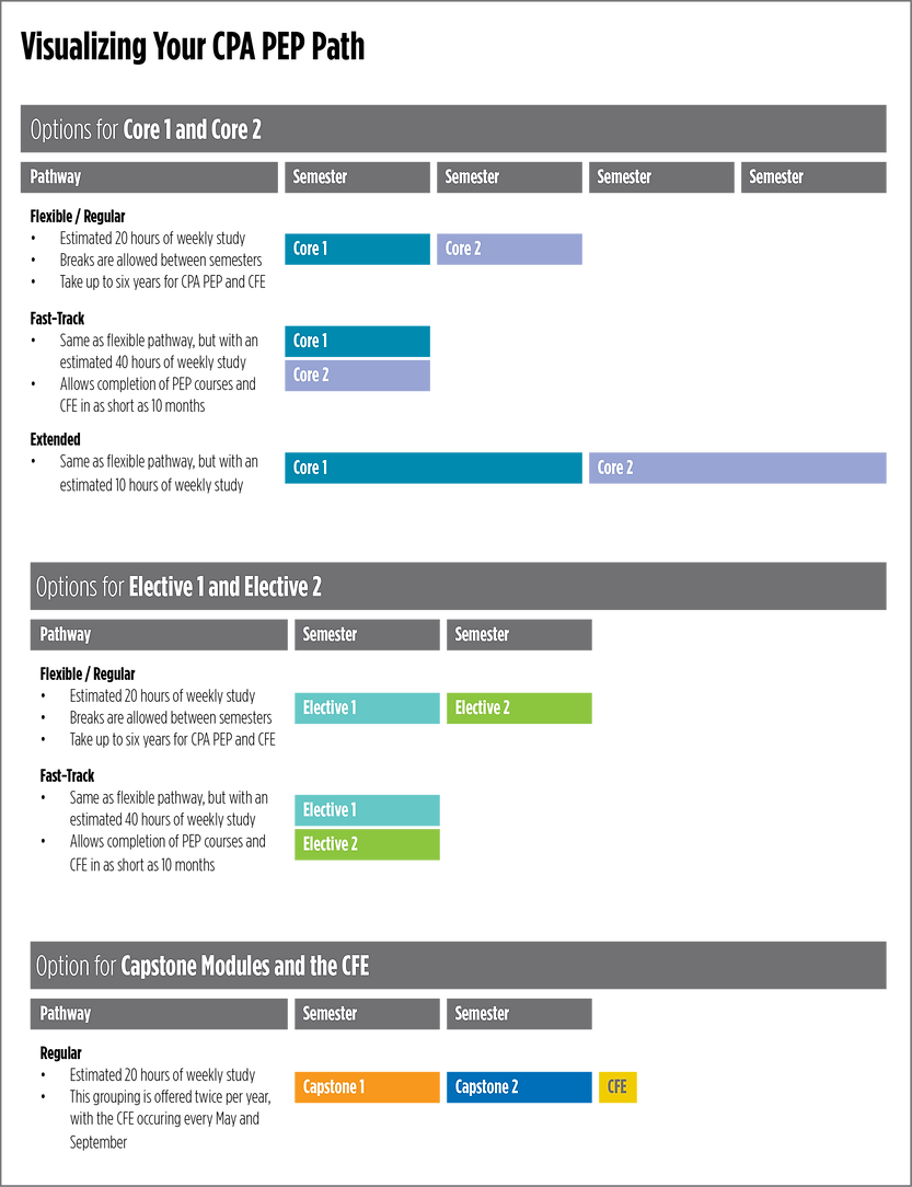 PEP path graphic - test - with border.pn
