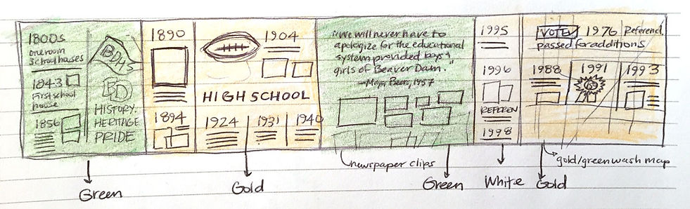 BDHS-History-Wall-Sketch-web.jpg