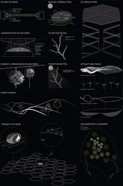 Diagrams Poster