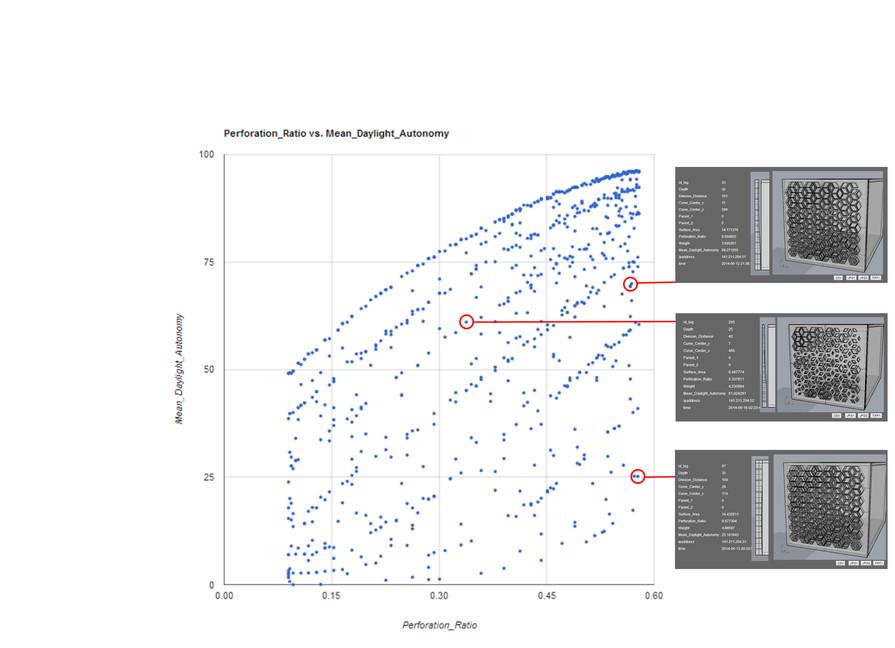 Graph DA vs PF_version2.jpg