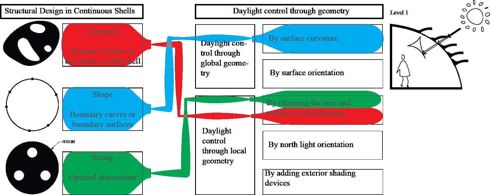Figure13_integratedStr&DAoverlap3.png