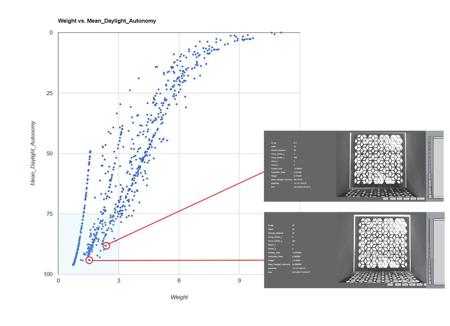 Graph DA vs Weight_flipped.jpg