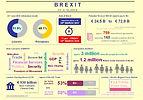 STEEL Advisory Partners - Brexit Infogra