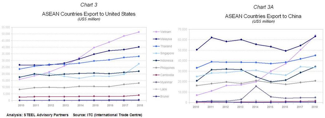 ASEAN_Chart3.JPG