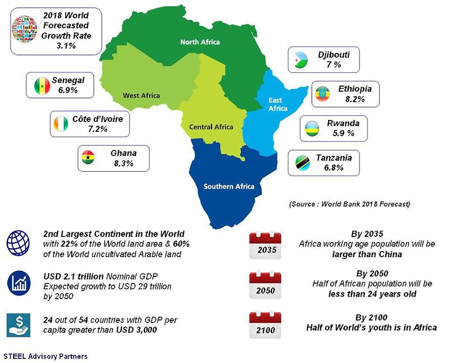 STEEL Advisory Partners-Views on Africa