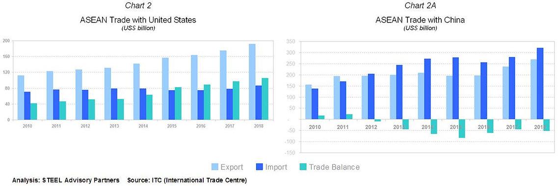 ASEAN_Chart2.JPG