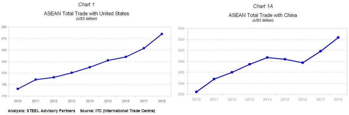 ASEAN_Chart1.JPG