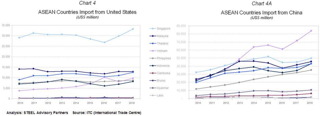 ASEAN_Chart4.JPG