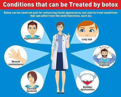s7E11 Botox for Migraine pic.jpg