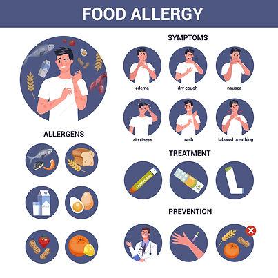 S9E5 Food Allergy.jpg