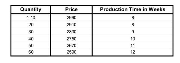 Upright Interest List - Sheet2.jpg