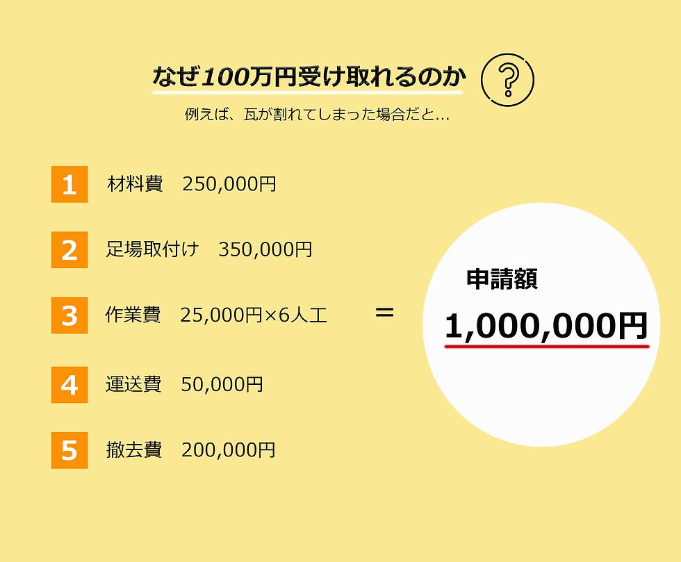 何故100万円.png