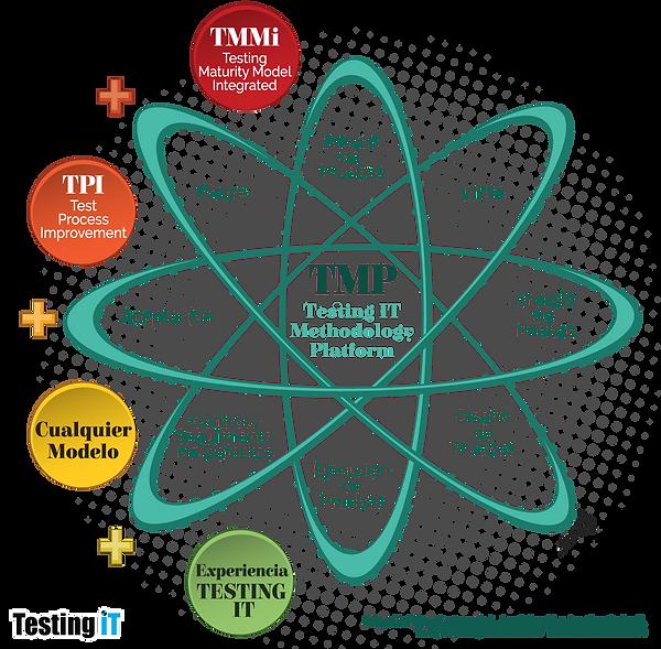 TMP-gráfica.png