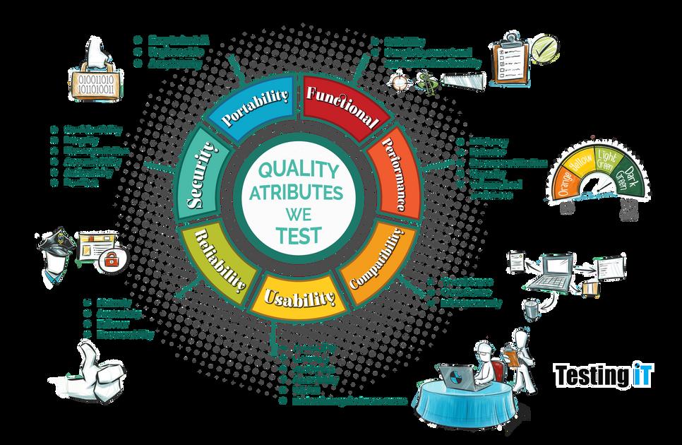 Atributos-de-calidad-que-Probamos2-Engli