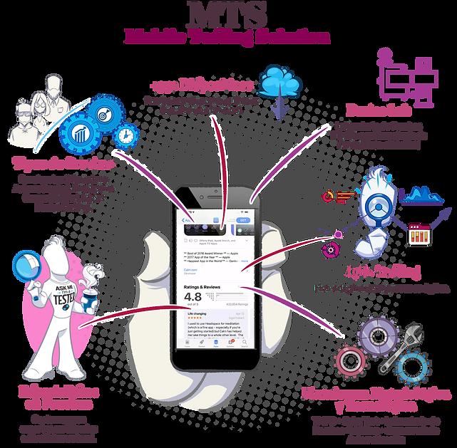 MTS-gráfica-sin-fondo-2.png
