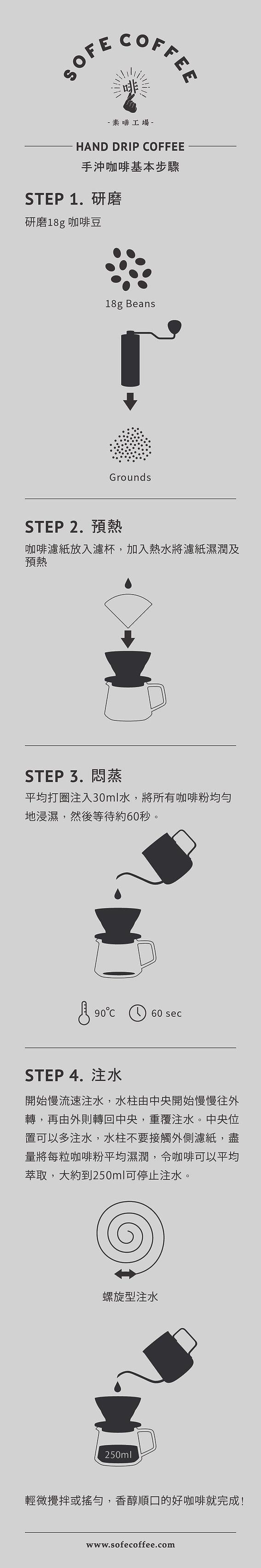 sofe_drip_coffee_menu_online-01-01-01-01-01.jpg